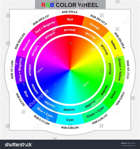 rgb color wheel for design and graphic work with color
