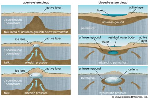 patterned ground formation permafrost surface manifestations of permafrost and