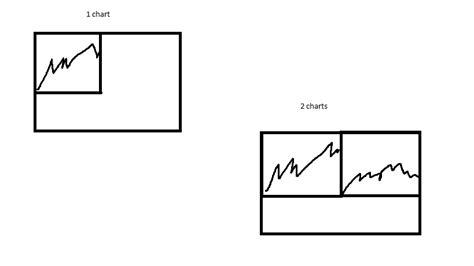 javafx layout listener spacing javafx linecharts in gridpane ocim agc