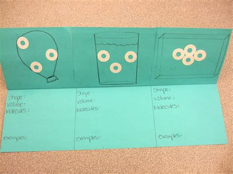 creating matter the inspired classroom states of matter