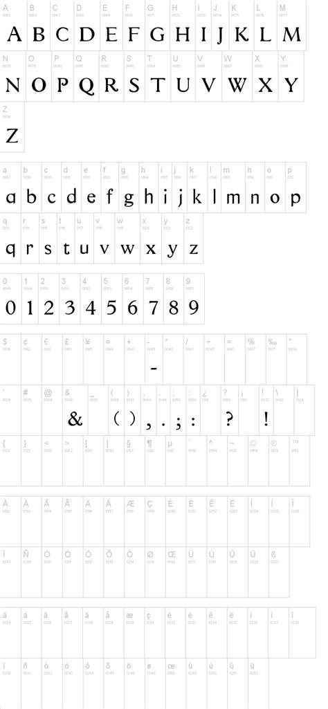dafont just tell me what quest font dafont com