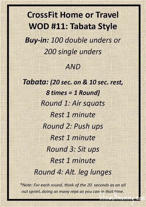 crossfit type workouts most popular workout programs