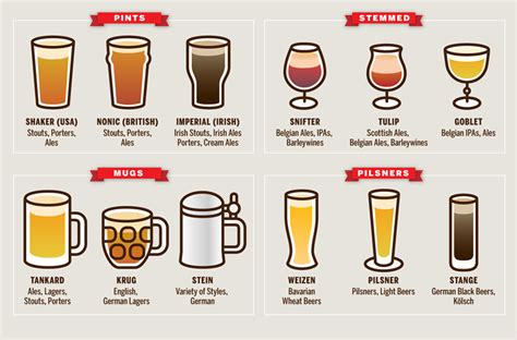 brilliant brews brought to infographics create