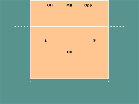 setter defensive position open source volleyball