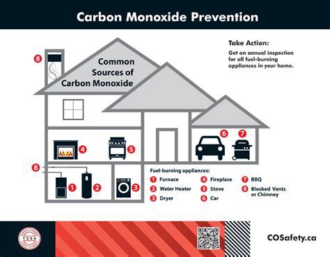 Carbon Monoxide Garage by Bedroom Above Garage Carbon Monoxide 28 Images 3pcs