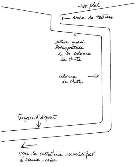 Plomberie Evier Evacuation by Plomberie Chapitre 2 201 Vacuation Des Eaux Us 201 Es