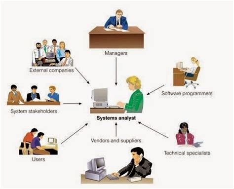 pengertian dan perbedaan sistem analis dan programmer