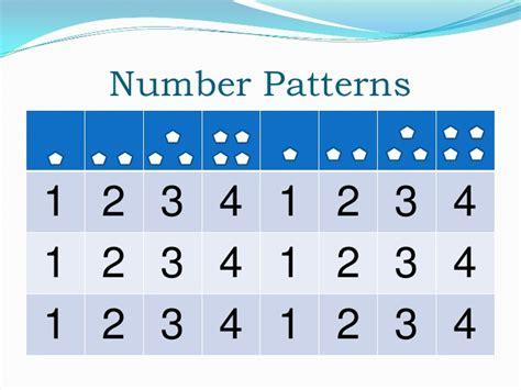 pattern powerpoint kindergarten powerpoint for math in the kindergarten classroom