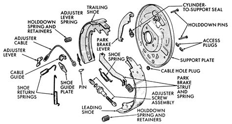 ford drum brake diagram how do you change rear brake shoes and drums on a ford