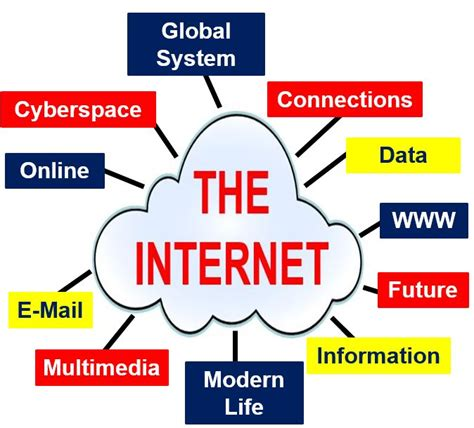 internet definition what is the internet definition and meaning market
