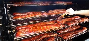 Best Backyard Smoker Pits American Barbecue Systems