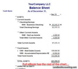 property management property management in quickbooks