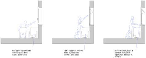 ordinario Tende Per Finestre Da Bagno #1: 03-Ingombro-interno.png