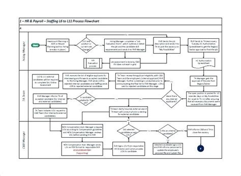 create flowchart free creating a flowchart in excel free flowchart template word