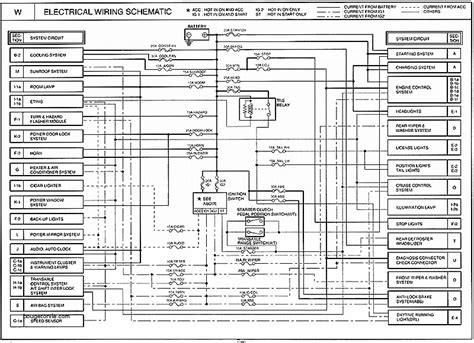 kia electrical wiring diagram wiring diagram