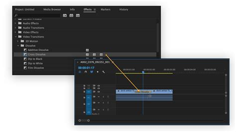 adobe premiere pro beginners guide beginner s guide to starting a video editing project