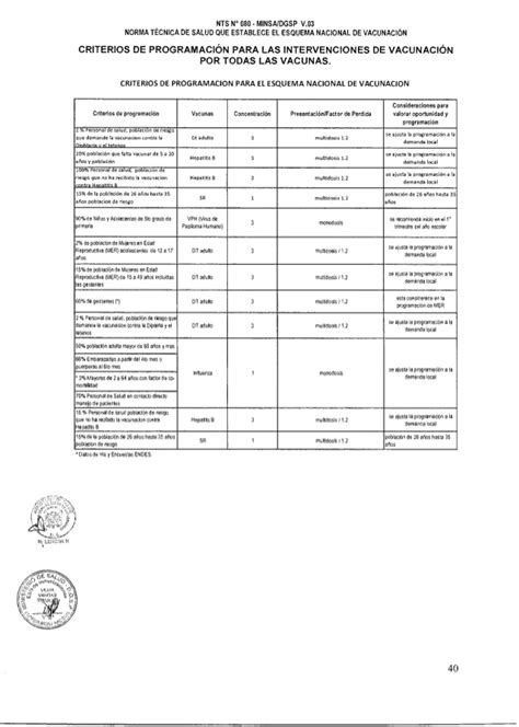 norma tecnica de vacuna vph minsa 2016 nt vacunaci 243 n 2013