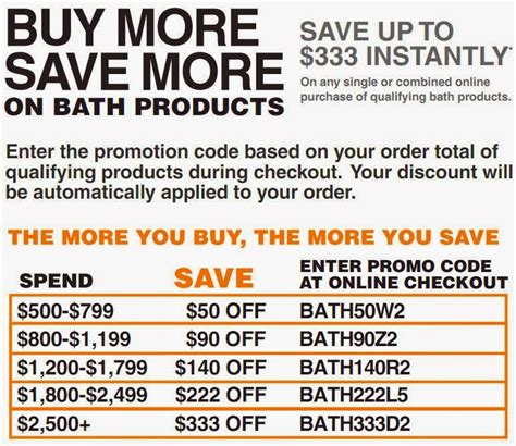 Home Depot Coupon Code Generator by Printable Coupons Home Depot Coupons