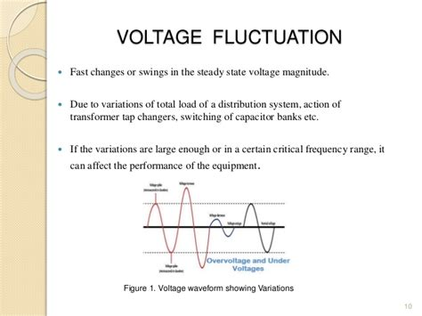 voltage swing definition power quality and monitoring