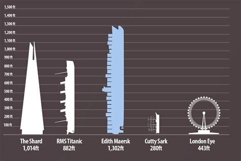 titanic boat size comparison length of the titanic video search engine at search