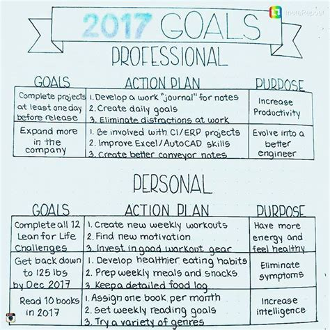 best 25 professional goals ideas on career ideas great business ideas and business