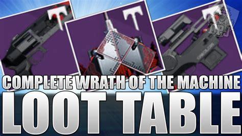 destiny 2 raid loot table destiny complete raid loot table what drops where
