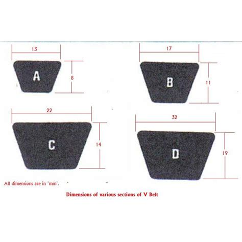 Section Five by Industrial V Belts V Belt Construction Types By Size