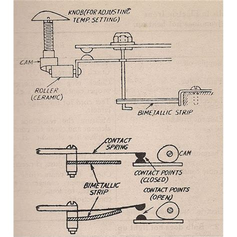 information about the electric iron invention how an