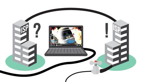 internetanbieter ohne drosselung umgehen sie die drosselung durch internetanbieter mit