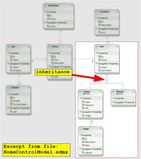 how to create a database diagram in sql server sql server 2008 what is the syntax for the sql insert
