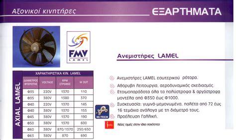 ziehl abegg price list axial fan motors