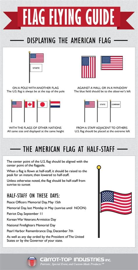 flags of the world rules flags american flag etiquette and american flag on pinterest