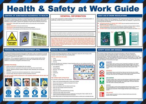 design poster manual how to create and maintain a safe workplace