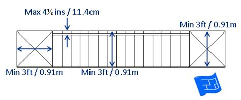 staircase width staircase dimensions