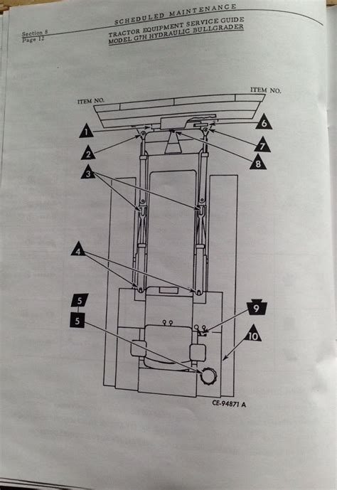 Dresser Parts by Dresser Td7e Operator Maintenance Manual International Ih