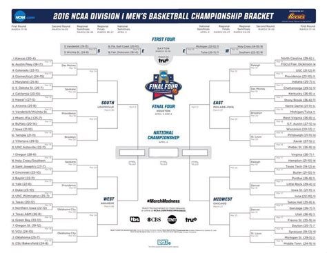 2016 cbs march madness brackets cbs sports march madness brackets are down and people are