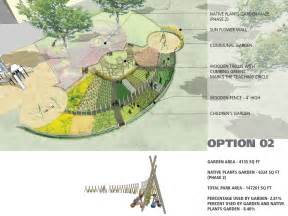 Layout Of Garden Garden Designs Dallington Pollinators Community Garden