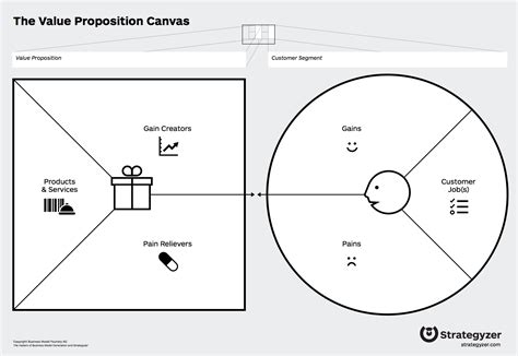 Empathy Mapping Customer Job Stories And Business Modeling Protegra Value Proposition Canvas Ppt