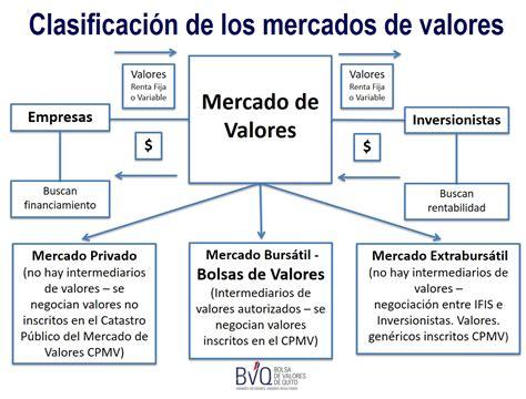graficos del mercado de valores en conoce sobre el mercado de valores produbanco finanzas