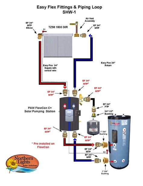 Water Heater Heat solar water heaters solar water heating kits heating systems