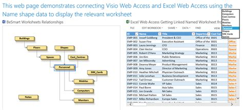 visio file exle connecting visio and excel web access controls in