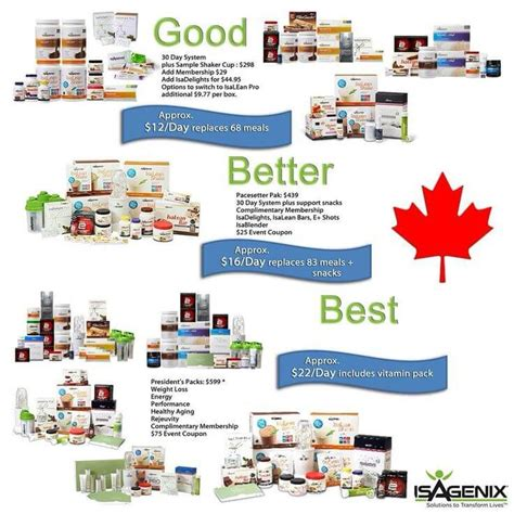 Arbonne 28 Day Detox Cost by Best Cleanse For Weight Loss Canada Lose Weight Tips