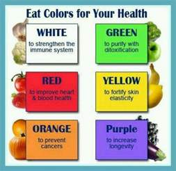 what color is healthy nutrition tip food ideas