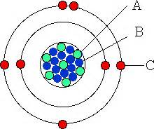 Protons Neutrons And Electrons Of Nitrogen Basic Chemistry