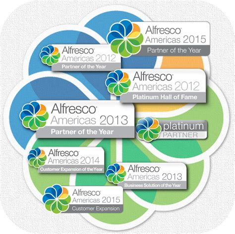 Alfresco Consultant by Alfresco Enterprise Content Management Zia Consulting