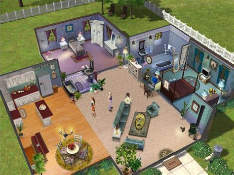 sims expectations predictions sims