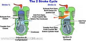 how a 2 stroke engine works 2t engine explained 2 stroke vs 4 stroke