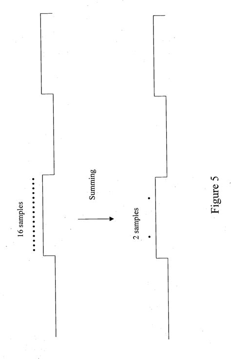 a versatile integrated circuit for the acquisition of biopotentials patent us20040120385 integrated circuit for code acquisition patents