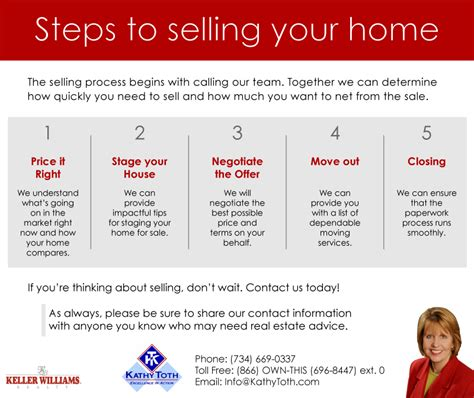 Steps To Selling A House by Steps To Selling Your Home Real Estate Success