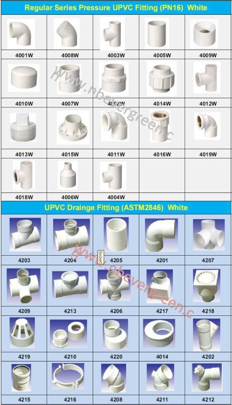 Name Of Plumbing Fittings by 45 Degree Cpvc Pipe Fitting Lateral With Brass Insert